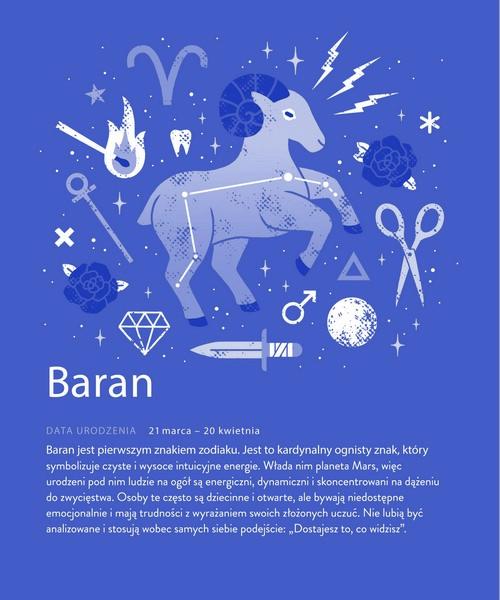 Moja i twoja astrologia